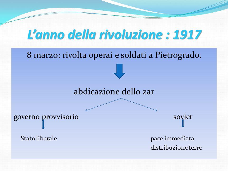 L'anno della rivoluzione : 1917