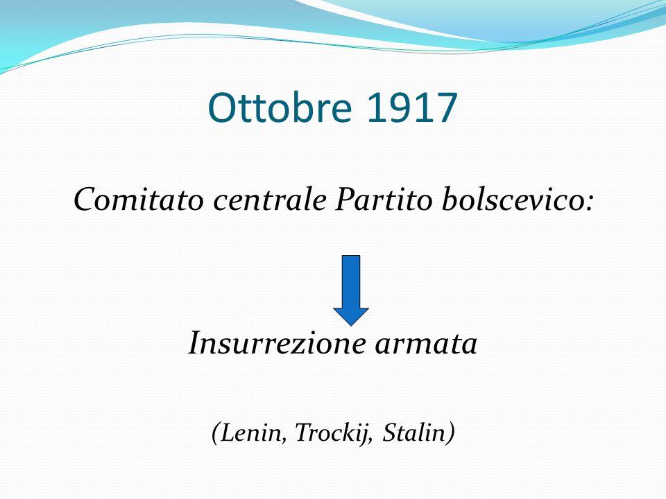 Ottobre 1917 Comitato centrale Partito bolscevico: Insurrezione armata
