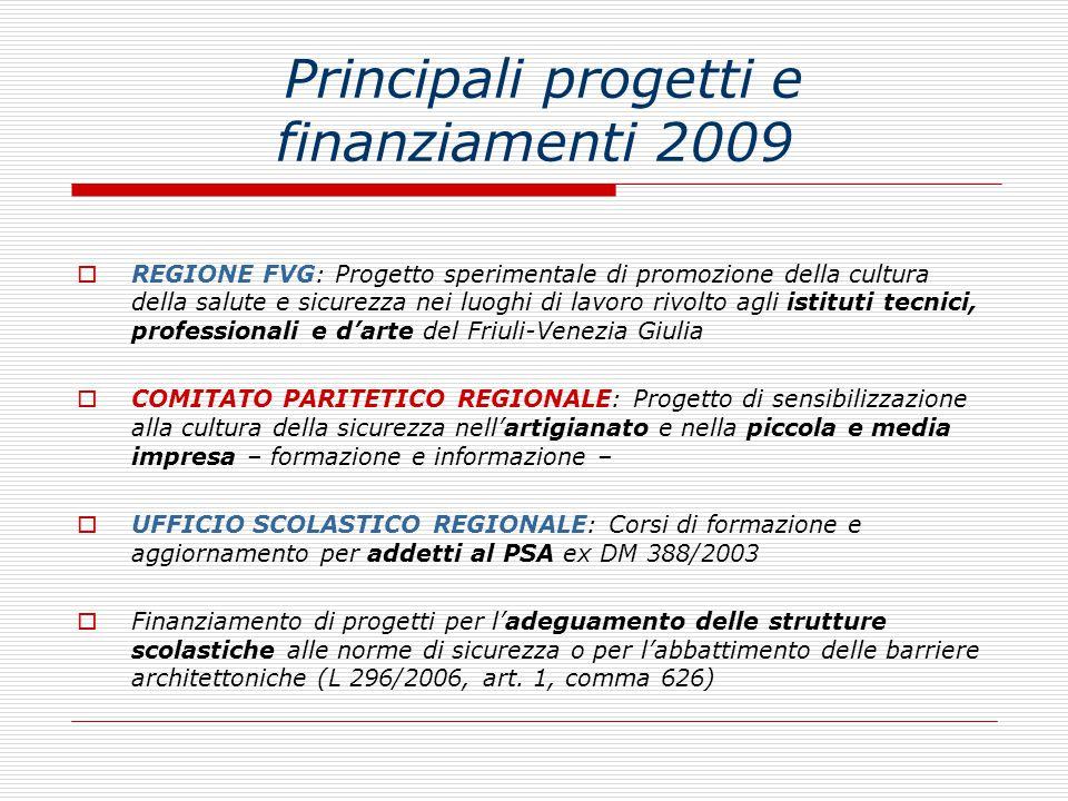 Principali progetti e finanziamenti 2009