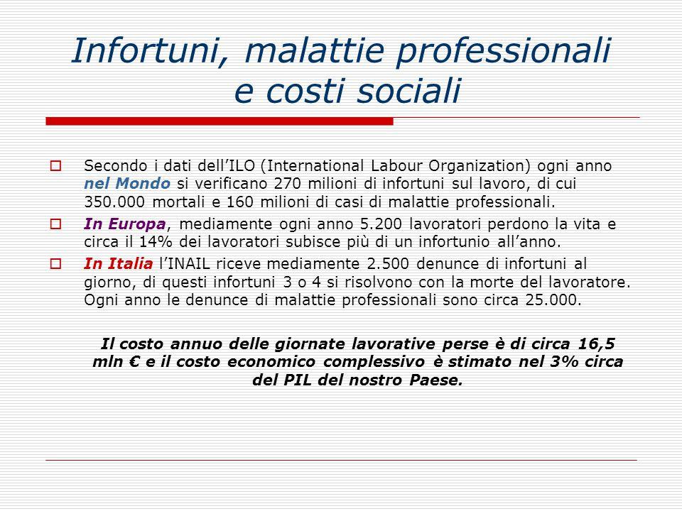 Infortuni, malattie professionali e costi sociali