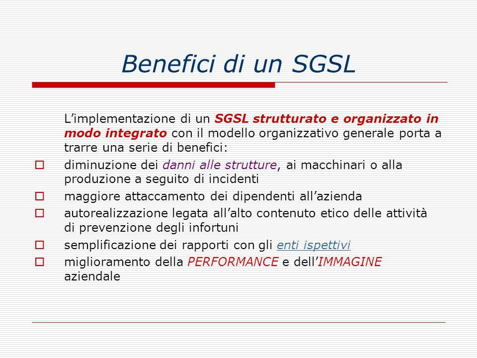 Benefici di un SGSL