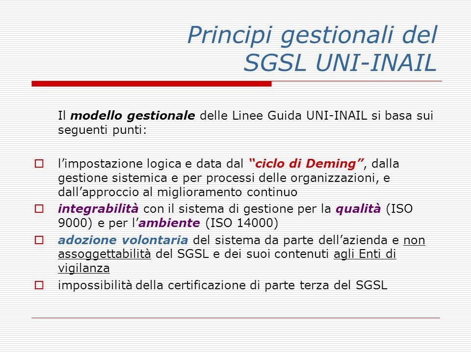 Principi gestionali del SGSL UNI-INAIL