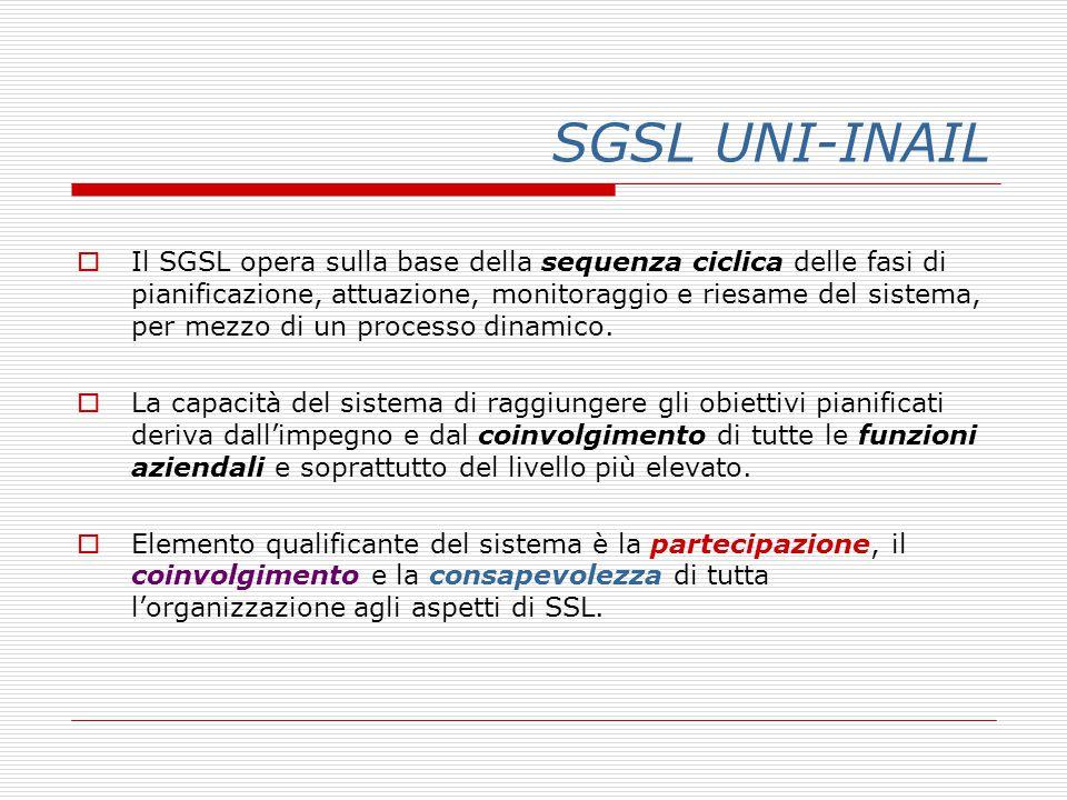SGSL UNI-INAIL