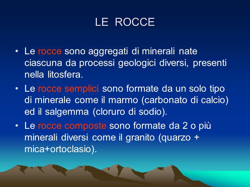 LE ROCCE Le rocce sono aggregati di minerali nate ciascuna da processi geologici diversi, presenti nella litosfera.