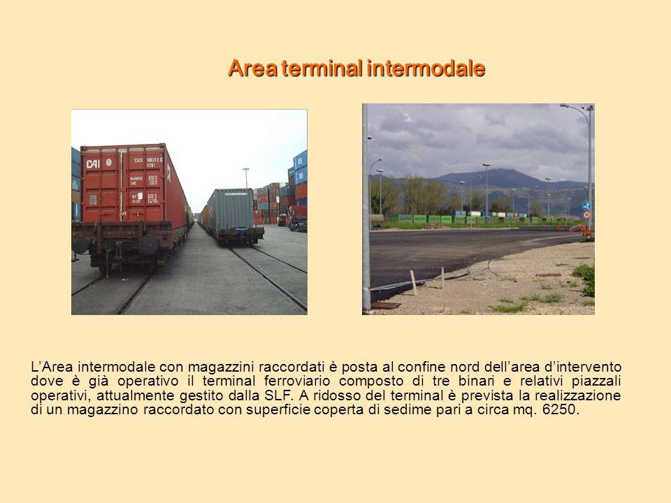 Area terminal intermodale