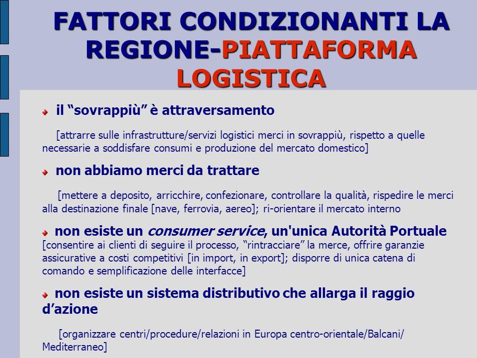FATTORI CONDIZIONANTI LA REGIONE-PIATTAFORMA LOGISTICA