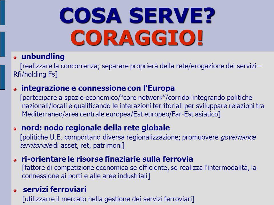 COSA SERVE CORAGGIO! unbundling