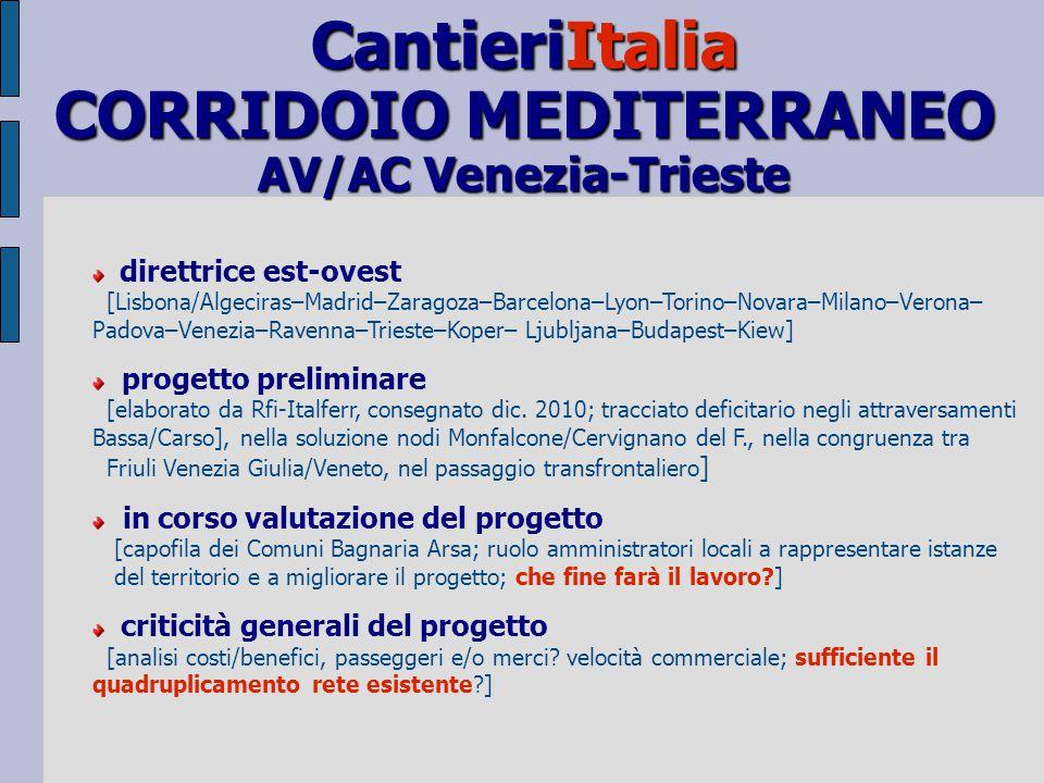 CORRIDOIO MEDITERRANEO AV/AC Venezia-Trieste