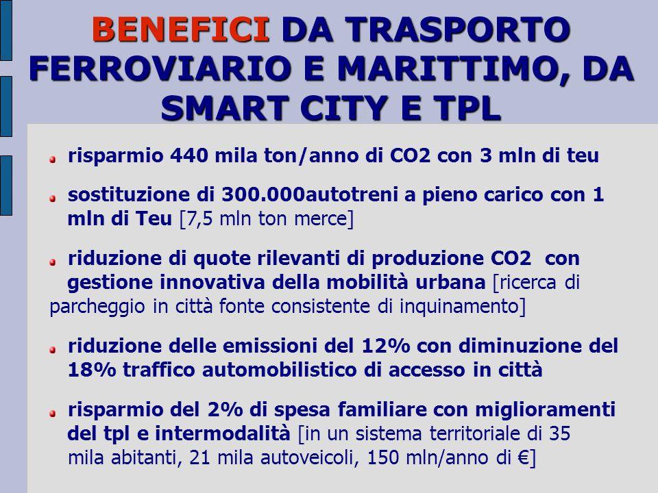 BENEFICI DA TRASPORTO FERROVIARIO E MARITTIMO, DA SMART CITY E TPL