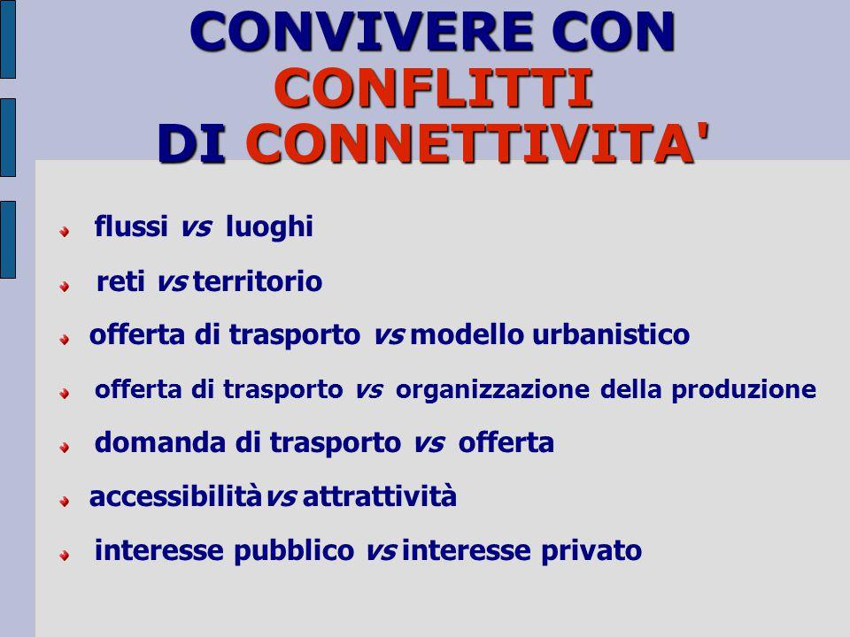 CONVIVERE CON CONFLITTI
