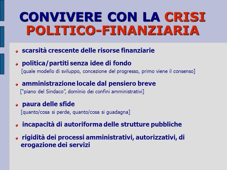 CONVIVERE CON LA CRISI POLITICO-FINANZIARIA