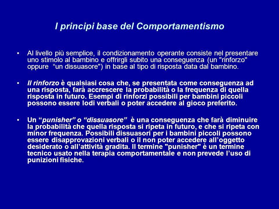 I principi base del Comportamentismo