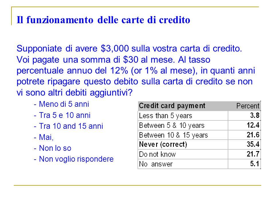 Il funzionamento delle carte di credito