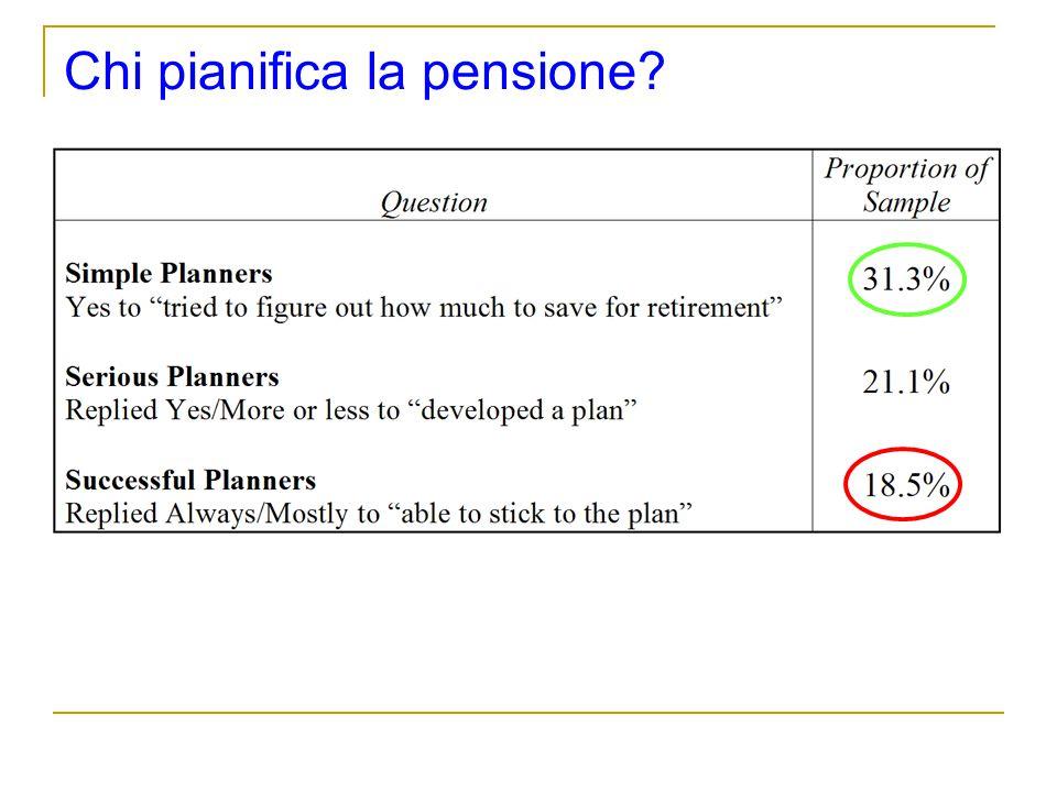 Chi pianifica la pensione