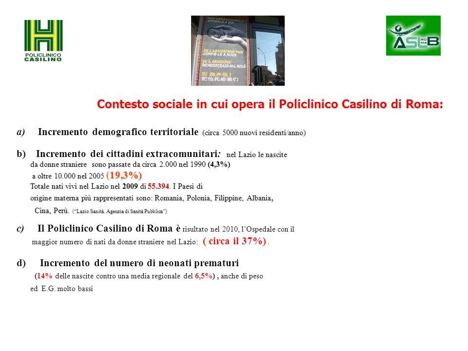 Contesto sociale in cui opera il Policlinico Casilino di Roma: