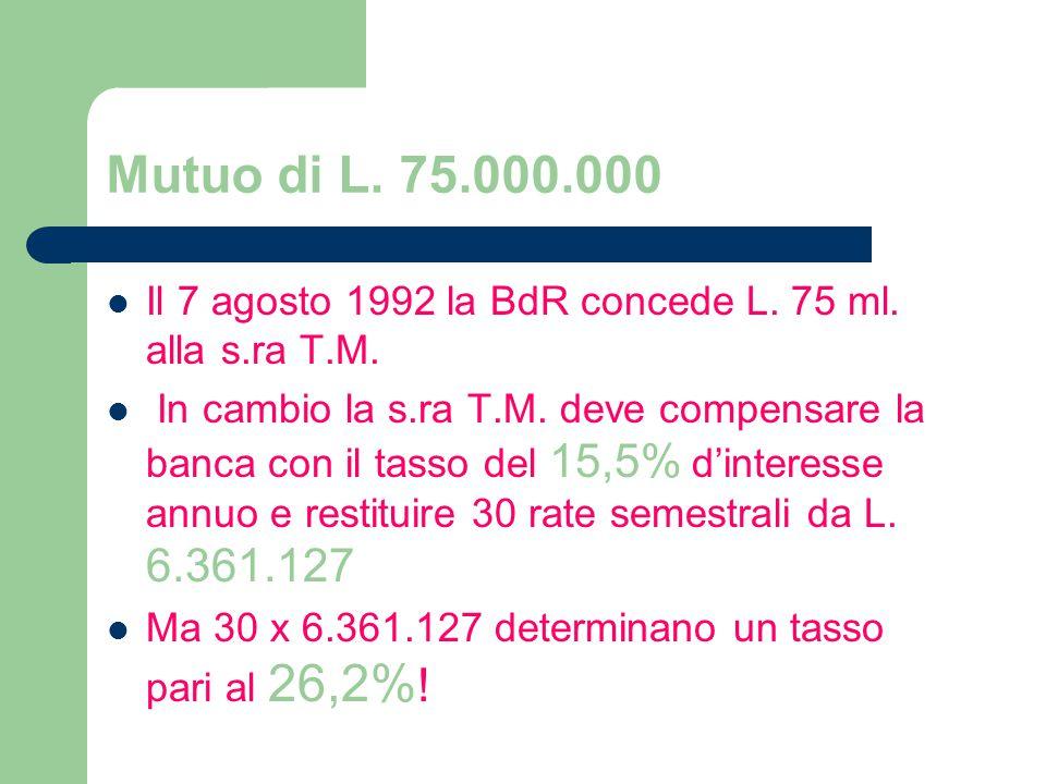 Mutuo di L. 75.000.000 Il 7 agosto 1992 la BdR concede L. 75 ml. alla s.ra T.M.