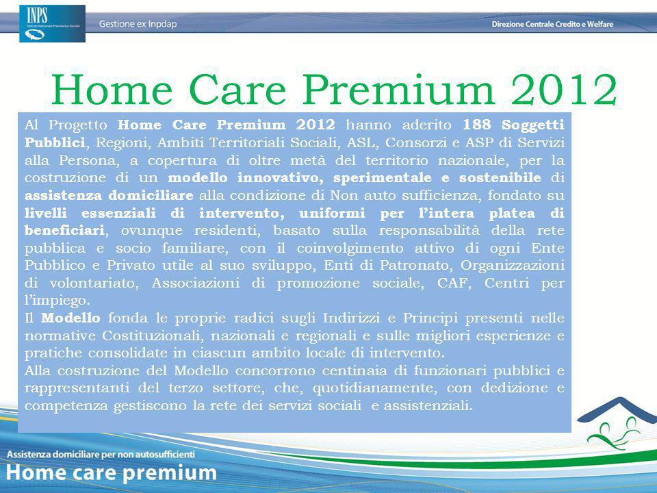 Home Care Premium 2012