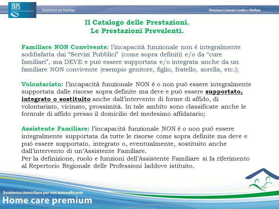 Il Catalogo delle Prestazioni.