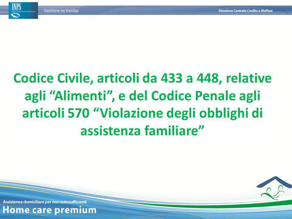 Codice Civile, articoli da 433 a 448, relative agli Alimenti , e del Codice Penale agli articoli 570 Violazione degli obblighi di assistenza familiare