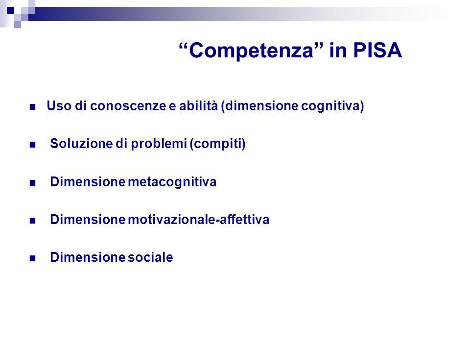 Competenza in PISA Uso di conoscenze e abilità (dimensione cognitiva) Soluzione di problemi (compiti)