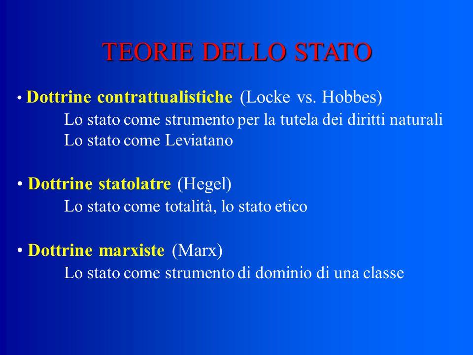 TEORIE DELLO STATO • Dottrine contrattualistiche (Locke vs. Hobbes) Lo stato come strumento per la tutela dei diritti naturali.