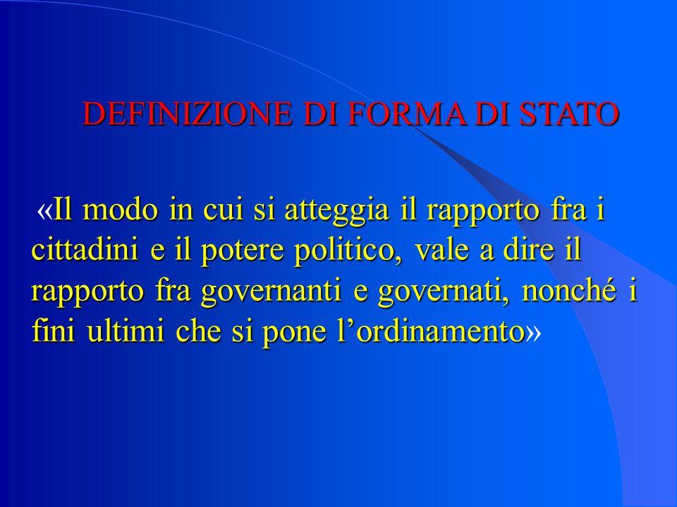 DEFINIZIONE DI FORMA DI STATO