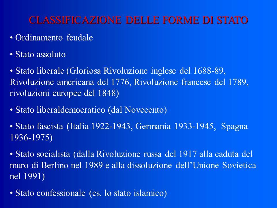 CLASSIFICAZIONE DELLE FORME DI STATO
