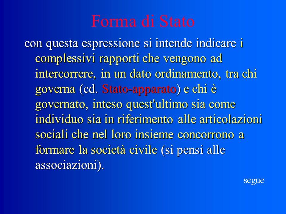Forma di Stato