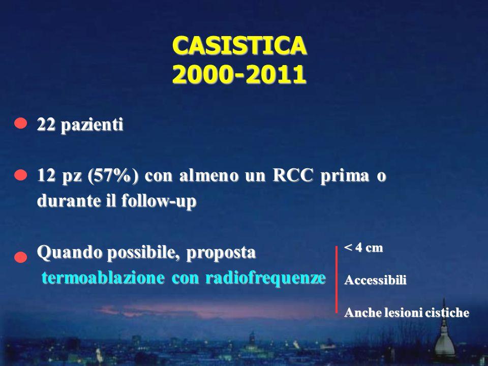 CASISTICA 2000-2011. 22 pazienti. 12 pz (57%) con almeno un RCC prima o durante il follow-up. Quando possibile, proposta.