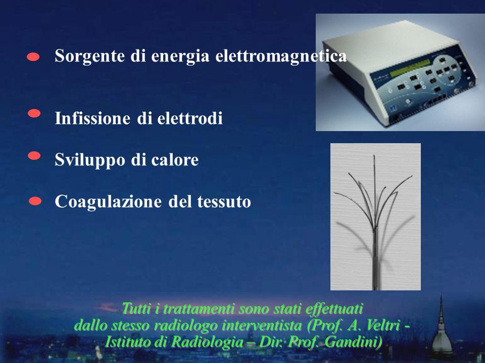Sorgente di energia elettromagnetica