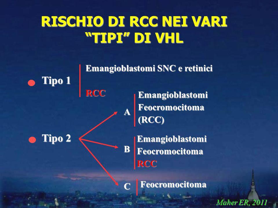 RISCHIO DI RCC NEI VARI TIPI DI VHL