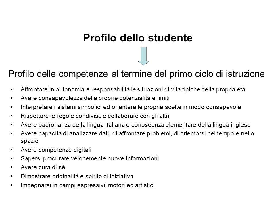 Profilo dello studente