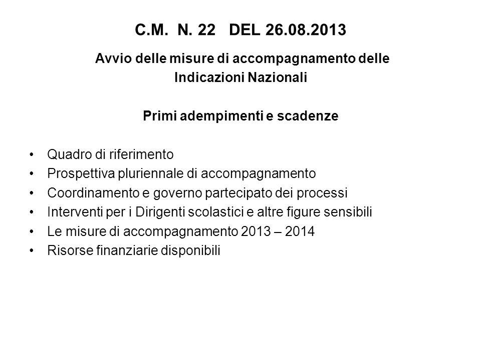 Indicazioni Nazionali Primi adempimenti e scadenze