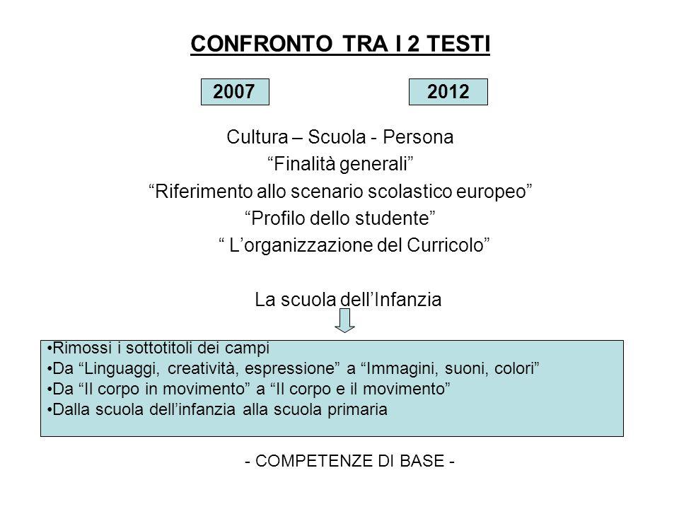 CONFRONTO TRA I 2 TESTI Cultura – Scuola - Persona Finalità generali