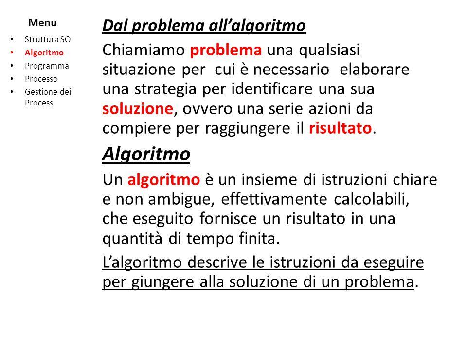 Algoritmo Dal problema all'algoritmo