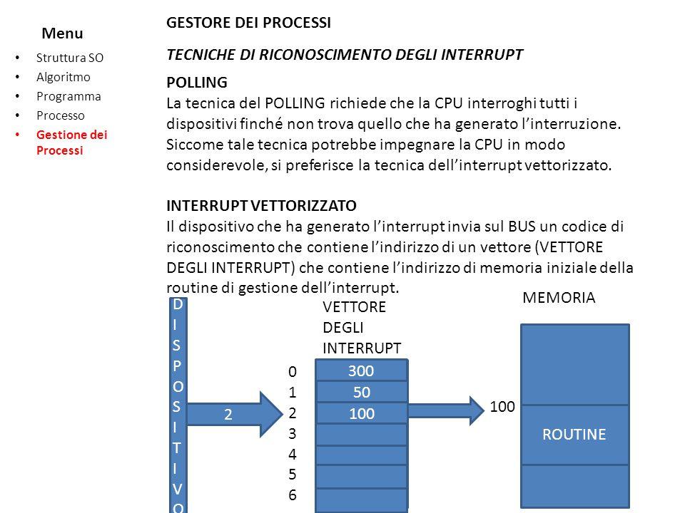 TECNICHE DI RICONOSCIMENTO DEGLI INTERRUPT