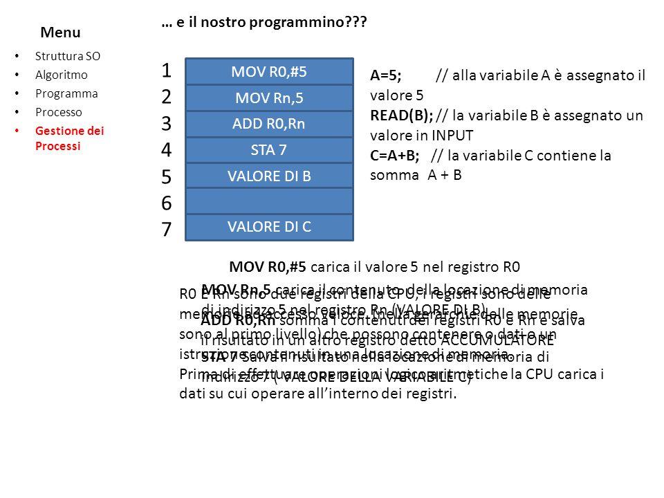 1 2 3 4 5 6 7 … e il nostro programmino Menu MOV R0,#5