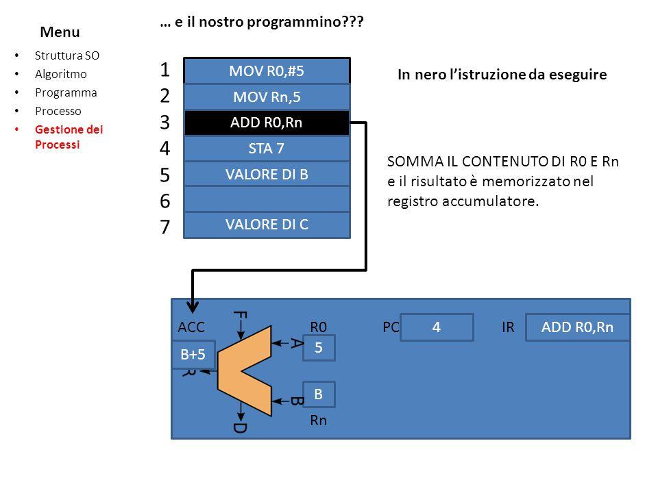 1 2 3 4 5 6 7 … e il nostro programmino Menu MOV R0,#5 MOV Rn,5