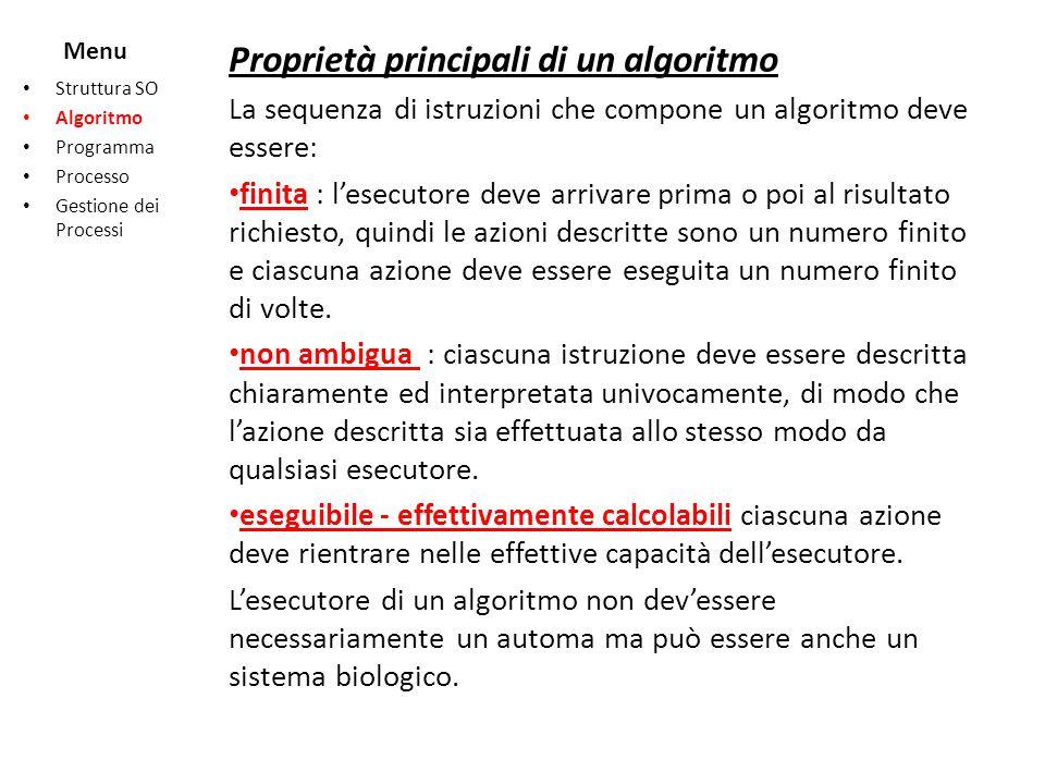 Proprietà principali di un algoritmo