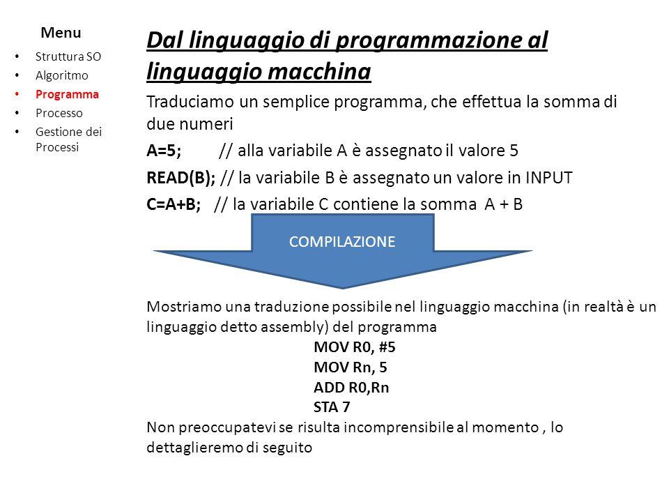 Dal linguaggio di programmazione al linguaggio macchina