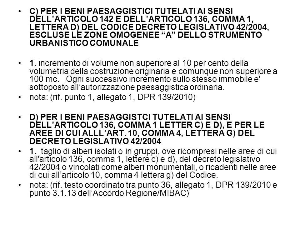 C) PER I BENI PAESAGGISTICI TUTELATI AI SENSI DELL'ARTICOLO 142 E DELL'ARTICOLO 136, COMMA 1, LETTERA D) DEL CODICE DECRETO LEGISLATIVO 42/2004, ESCLUSE LE ZONE OMOGENEE A DELLO STRUMENTO URBANISTICO COMUNALE