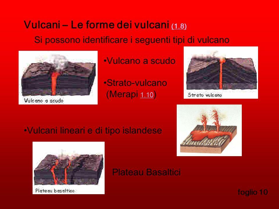 Vulcani – Le forme dei vulcani (1.8)