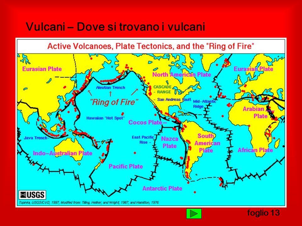 Vulcani – Dove si trovano i vulcani