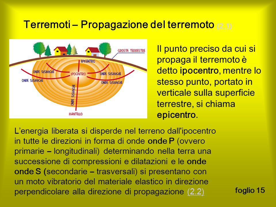 Terremoti – Propagazione del terremoto (2.1)