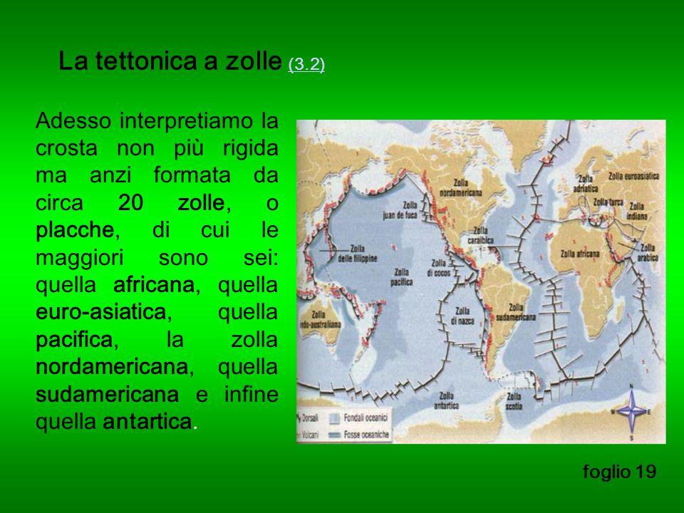 La tettonica a zolle (3.2)