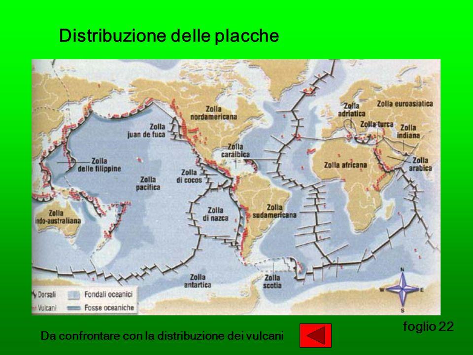 Distribuzione delle placche