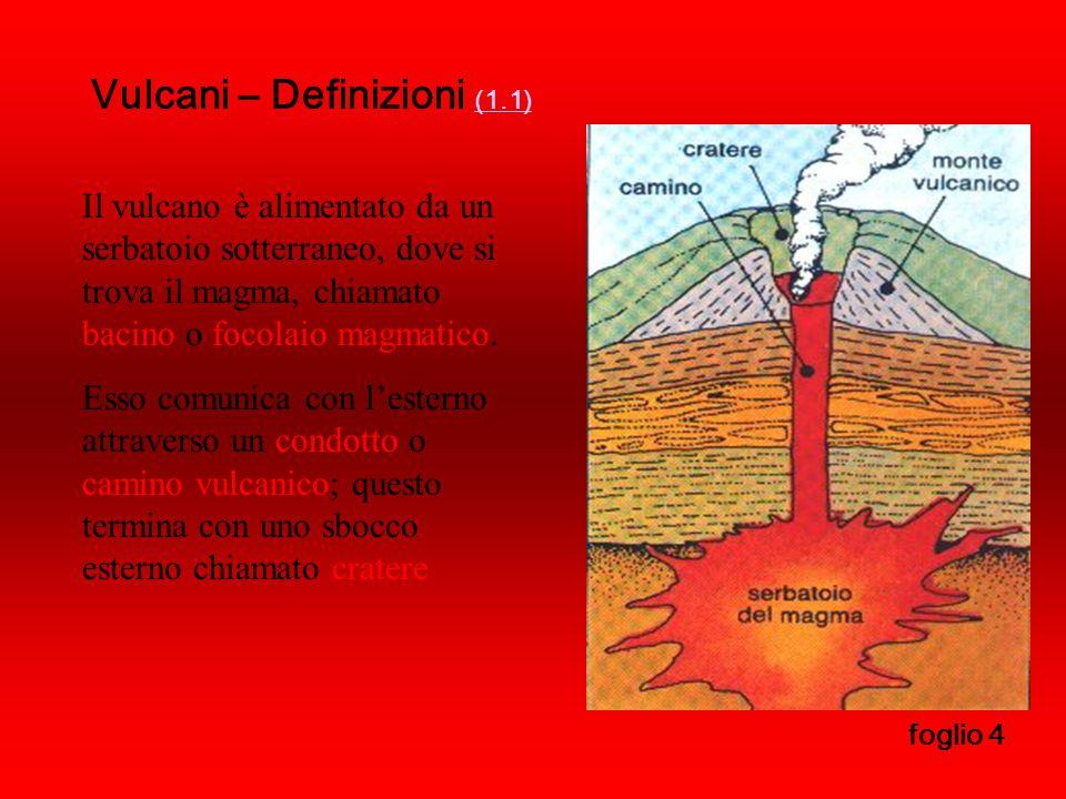 Vulcani – Definizioni (1.1)