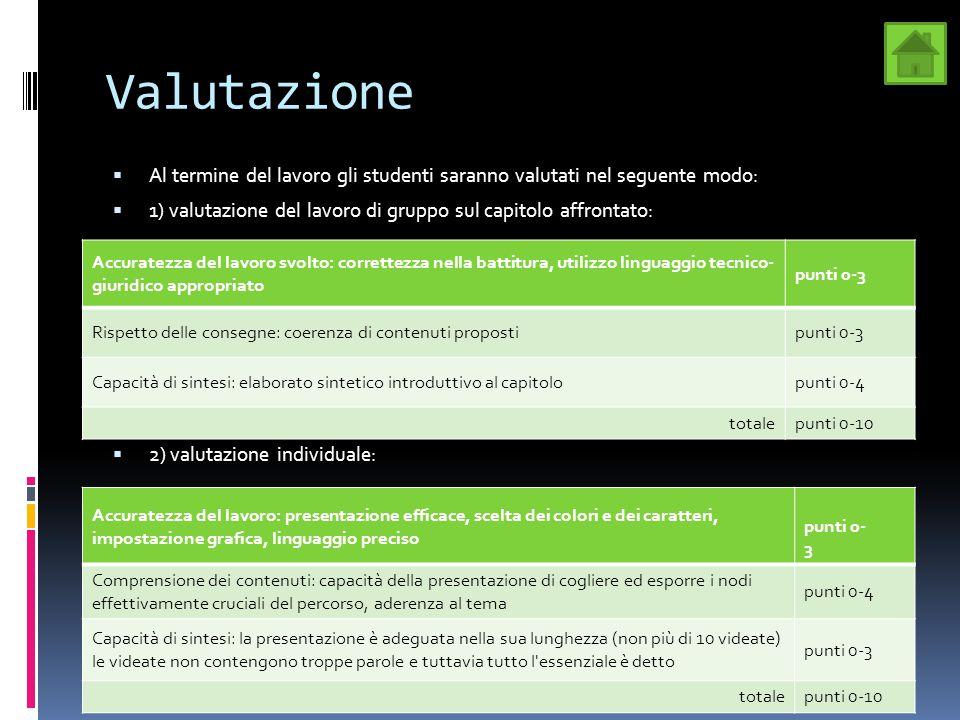 Valutazione Al termine del lavoro gli studenti saranno valutati nel seguente modo: 1) valutazione del lavoro di gruppo sul capitolo affrontato: