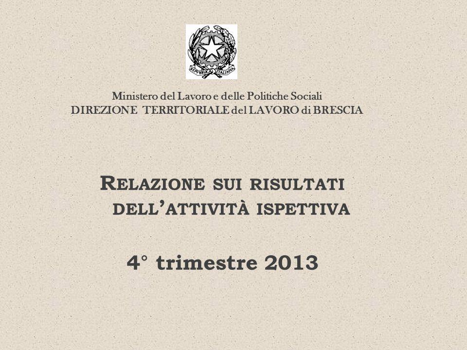 Relazione sui risultati dell'attività ispettiva 4° trimestre 2013