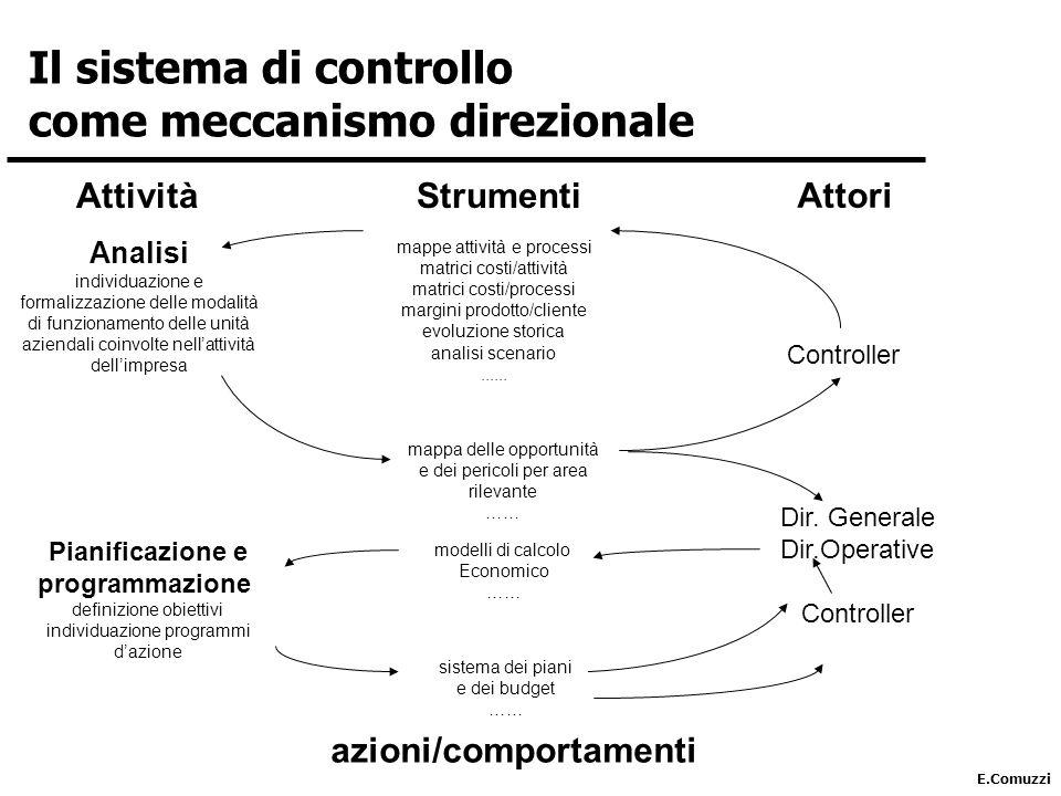 Il sistema di controllo come meccanismo direzionale